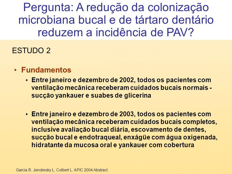 Pergunta: A redução da colonização microbiana bucal e de tártaro dentário reduzem a incidência de PAV