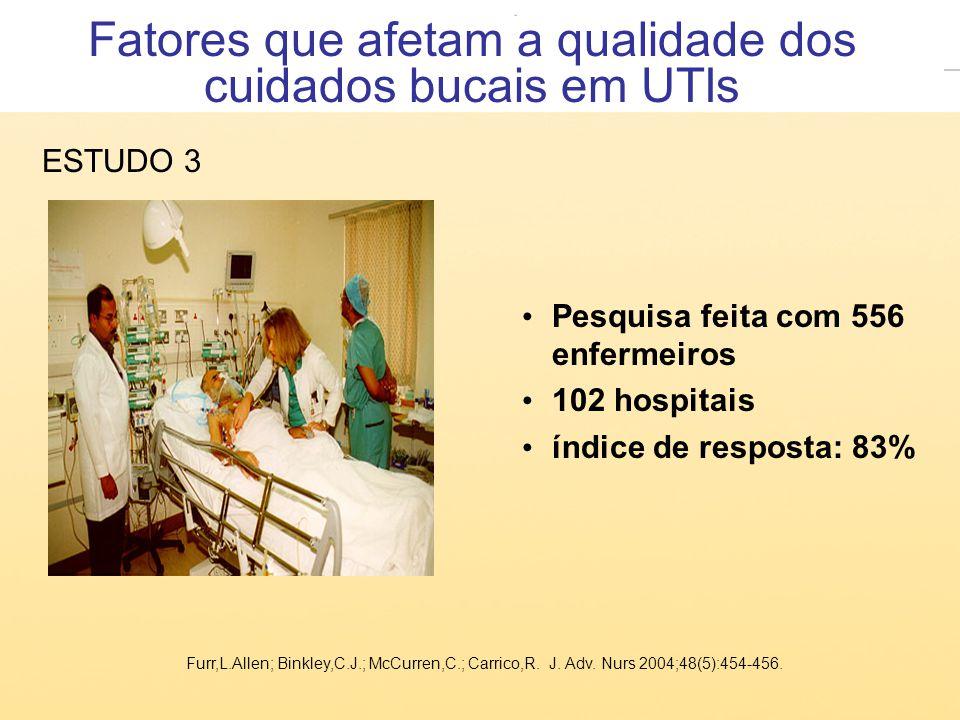 Fatores que afetam a qualidade dos cuidados bucais em UTIs