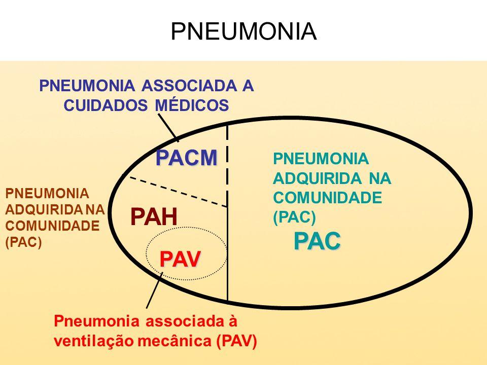 PNEUMONIA ASSOCIADA A CUIDADOS MÉDICOS