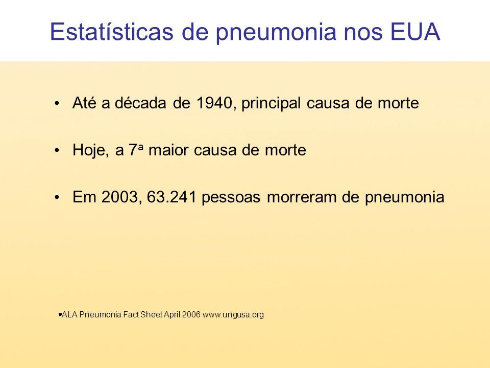 Estatísticas de pneumonia nos EUA