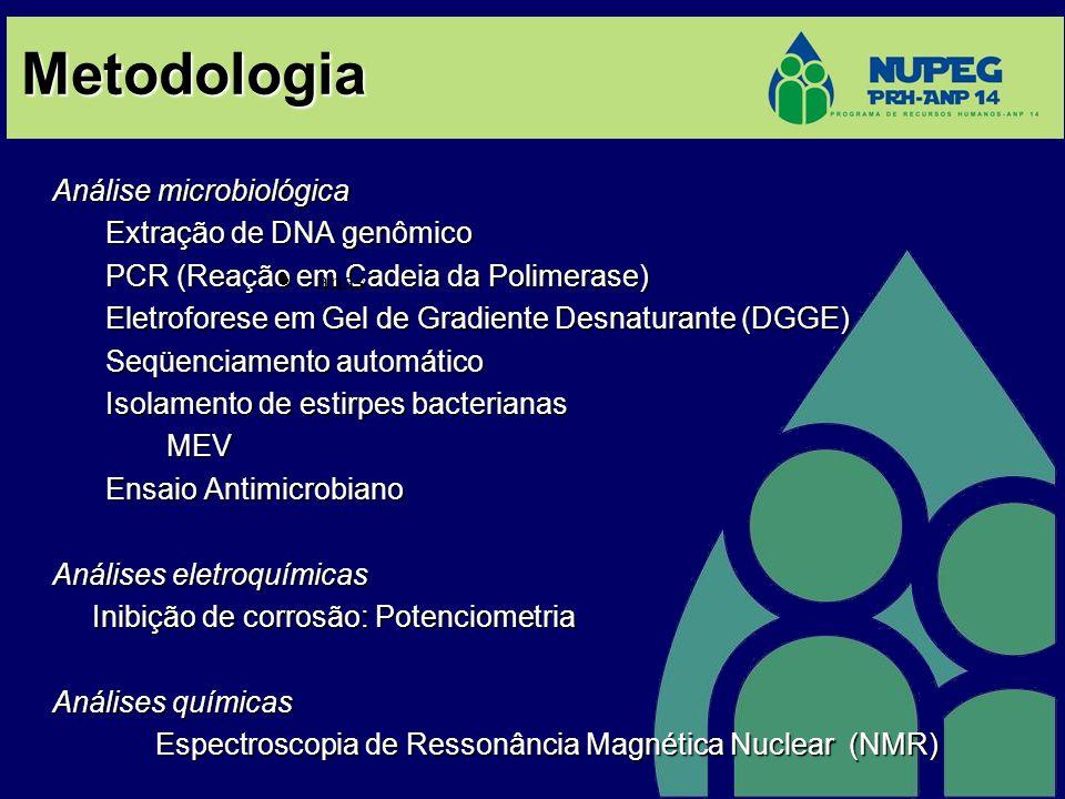 Metodologia Análise microbiológica Extração de DNA genômico