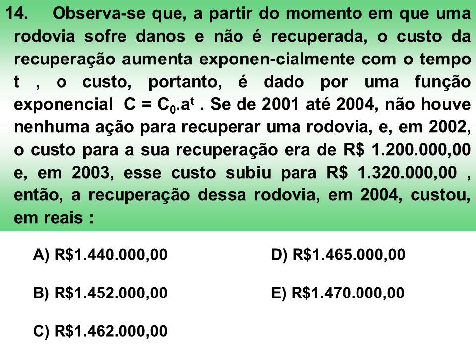 14. Observa-se que, a partir do momento em que uma rodovia sofre danos e não é recuperada, o custo da recuperação aumenta exponen-cialmente com o tempo t , o custo, portanto, é dado por uma função exponencial C = C0.at . Se de 2001 até 2004, não houve nenhuma ação para recuperar uma rodovia, e, em 2002, o custo para a sua recuperação era de R$ 1.200.000,00 e, em 2003, esse custo subiu para R$ 1.320.000,00 , então, a recuperação dessa rodovia, em 2004, custou, em reais :