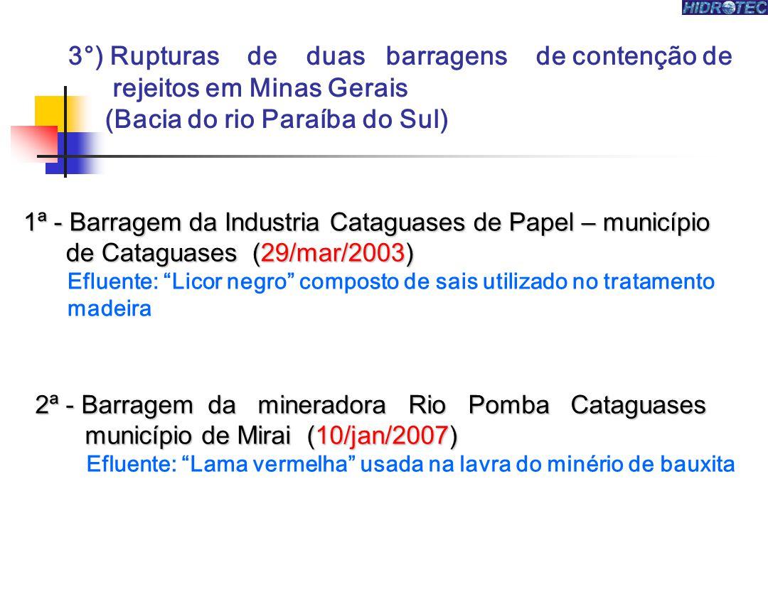3°) Rupturas de duas barragens de contenção de rejeitos em Minas Gerais (Bacia do rio Paraíba do Sul)