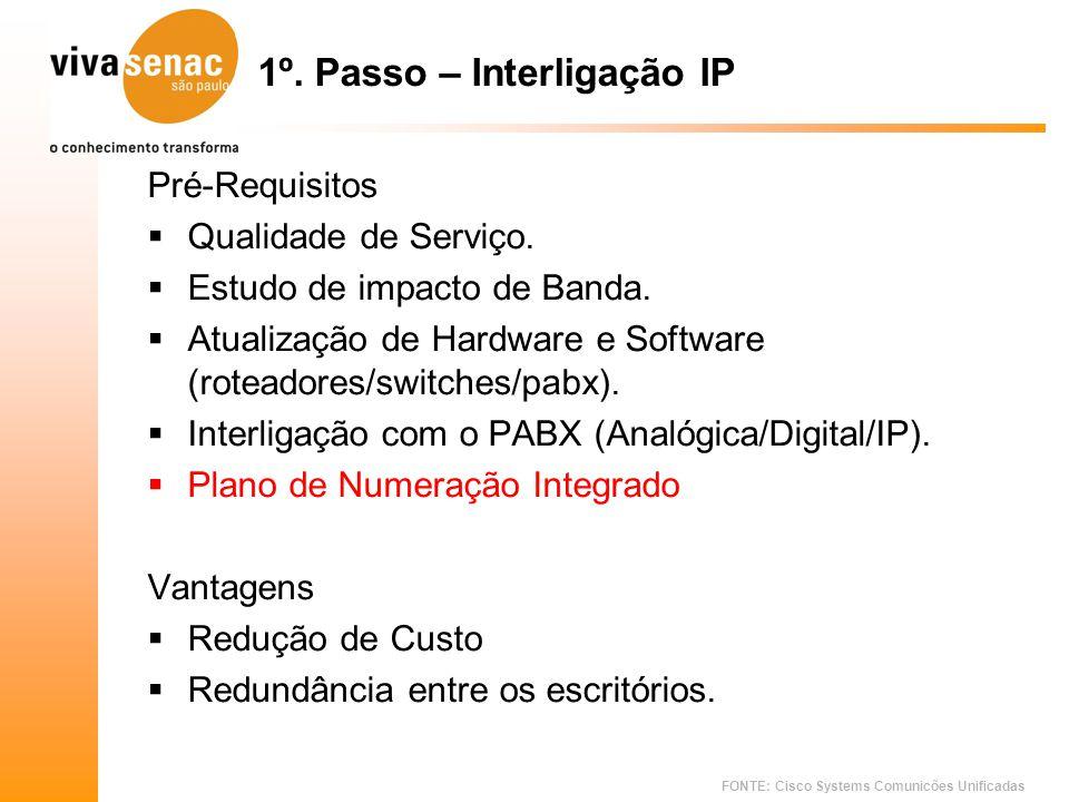 1º. Passo – Interligação IP