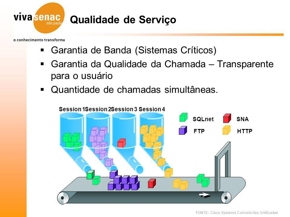 Qualidade de Serviço Garantia de Banda (Sistemas Críticos)