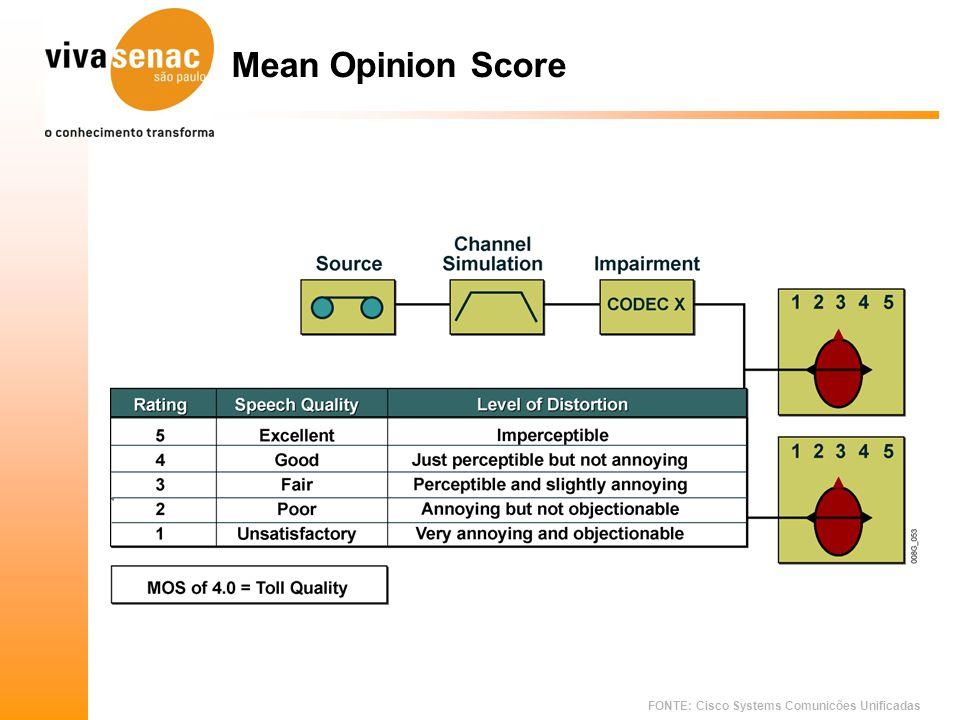 Mean Opinion Score