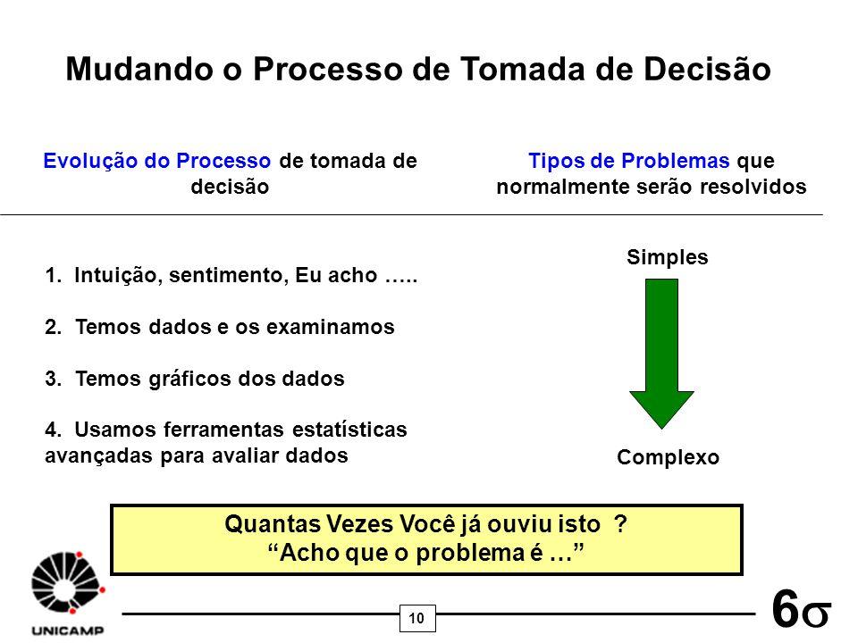 Mudando o Processo de Tomada de Decisão