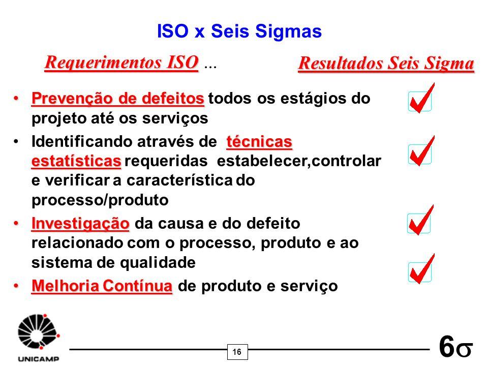 ISO x Seis Sigmas Requerimentos ISO ... Resultados Seis Sigma