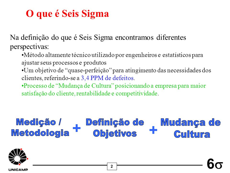 Medição / Metodologia Definição de Objetivos Mudança de Cultura