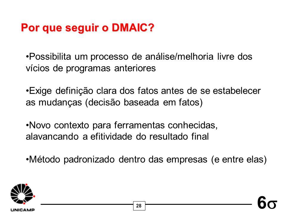 Por que seguir o DMAIC Possibilita um processo de análise/melhoria livre dos vícios de programas anteriores.