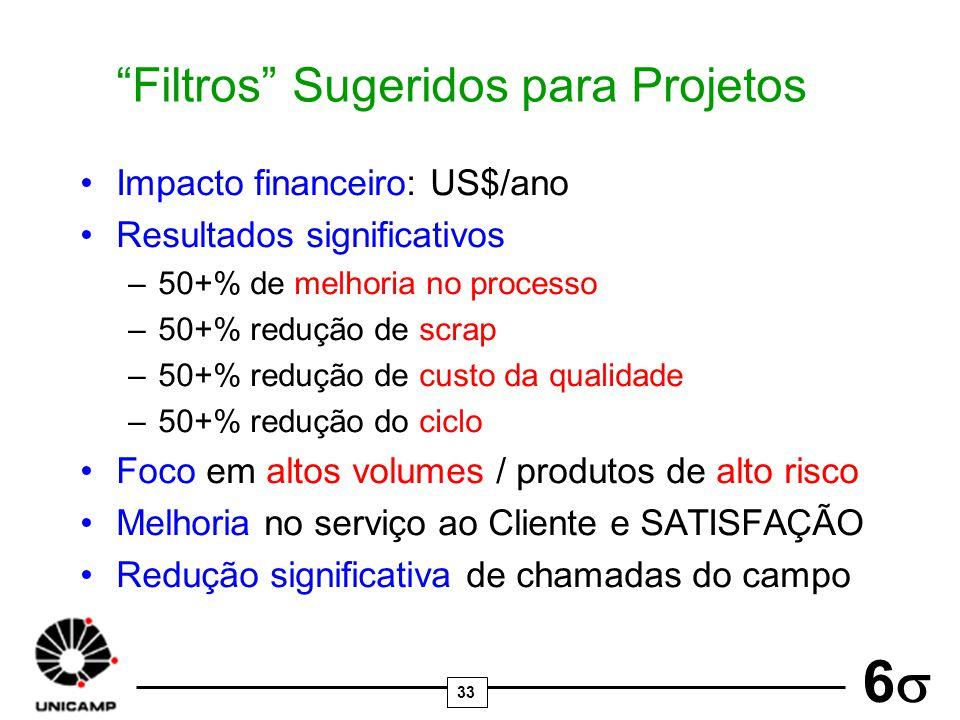 Filtros Sugeridos para Projetos