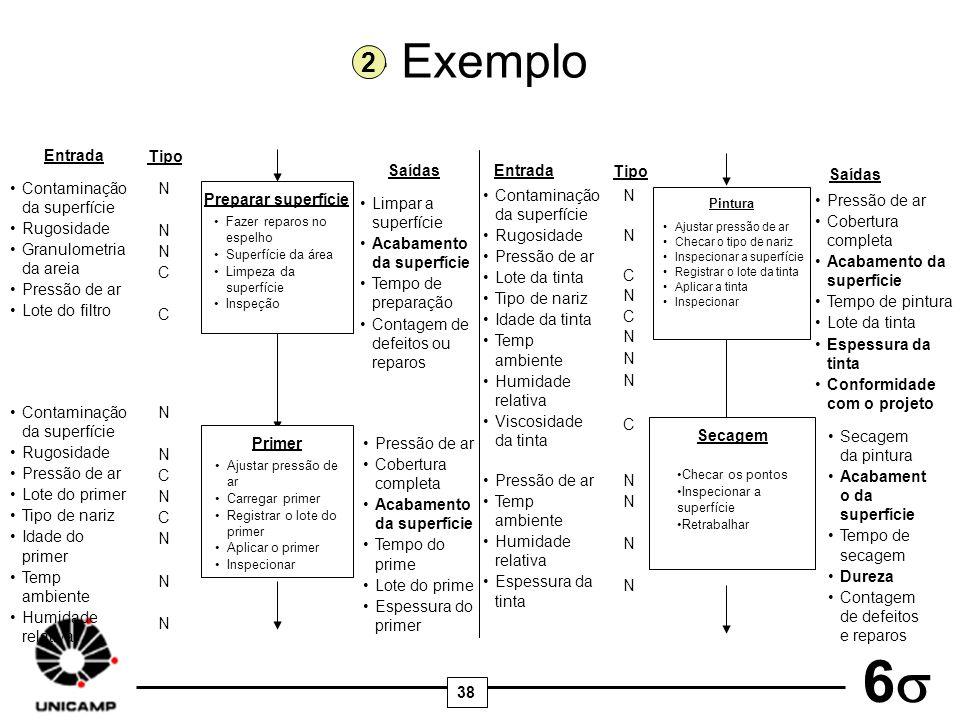 - Exemplo 2 Entrada Tipo Contaminação da superfície Rugosidade