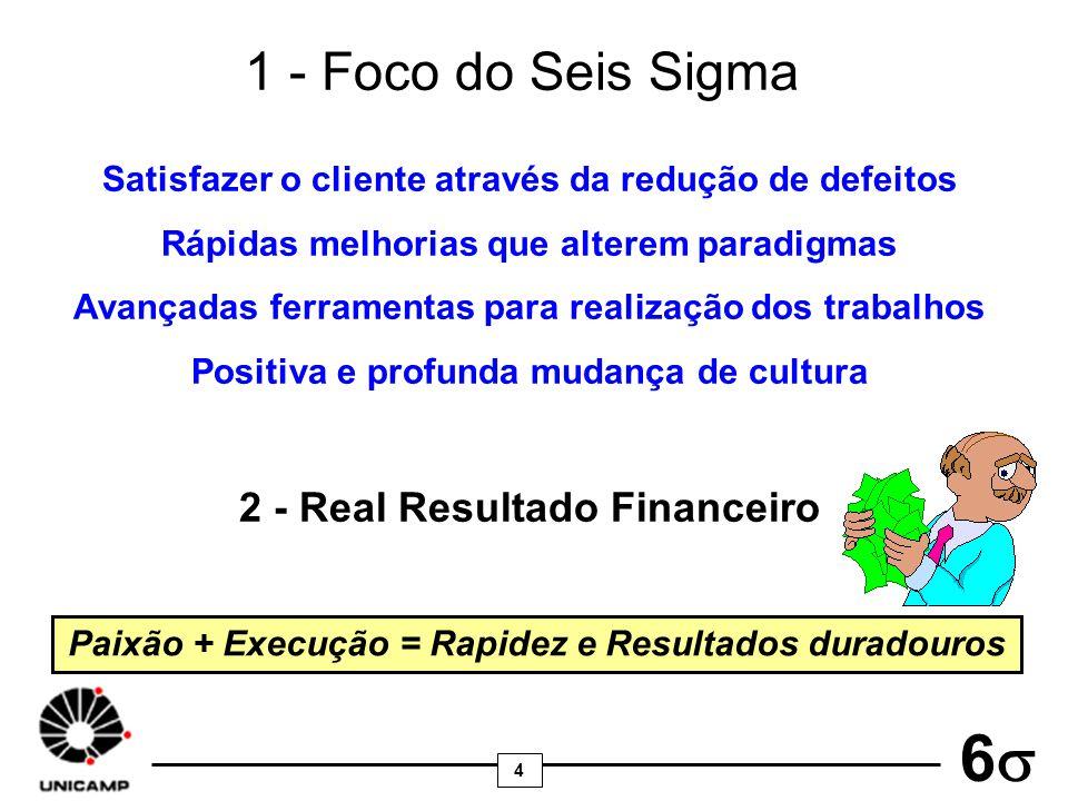 1 - Foco do Seis Sigma 2 - Real Resultado Financeiro