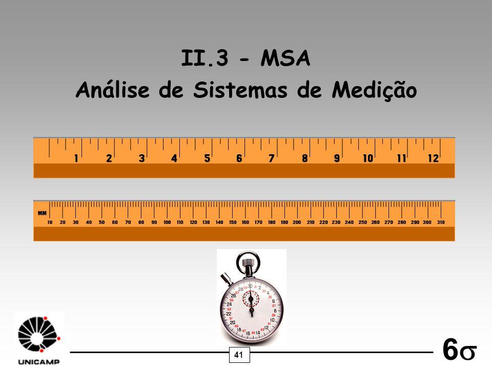 Análise de Sistemas de Medição