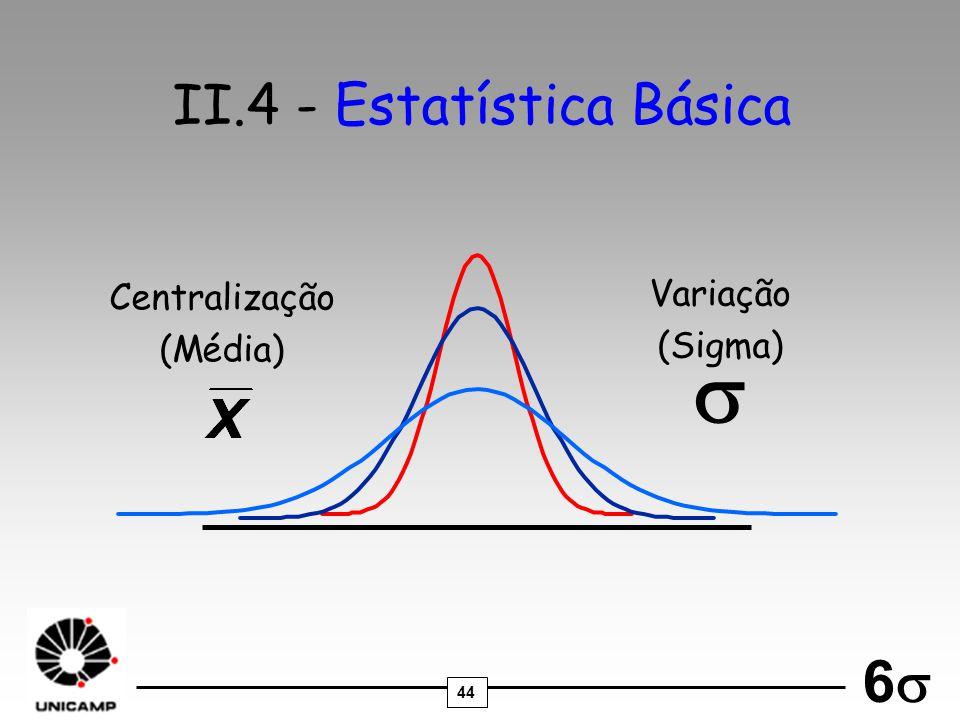 II.4 - Estatística Básica