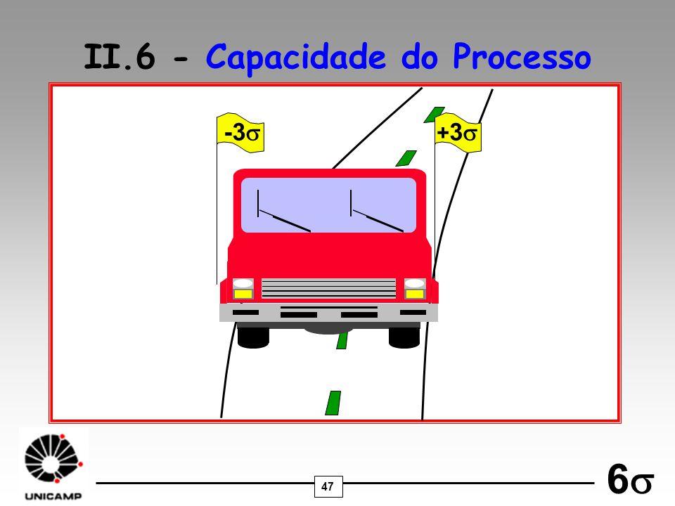 II.6 - Capacidade do Processo