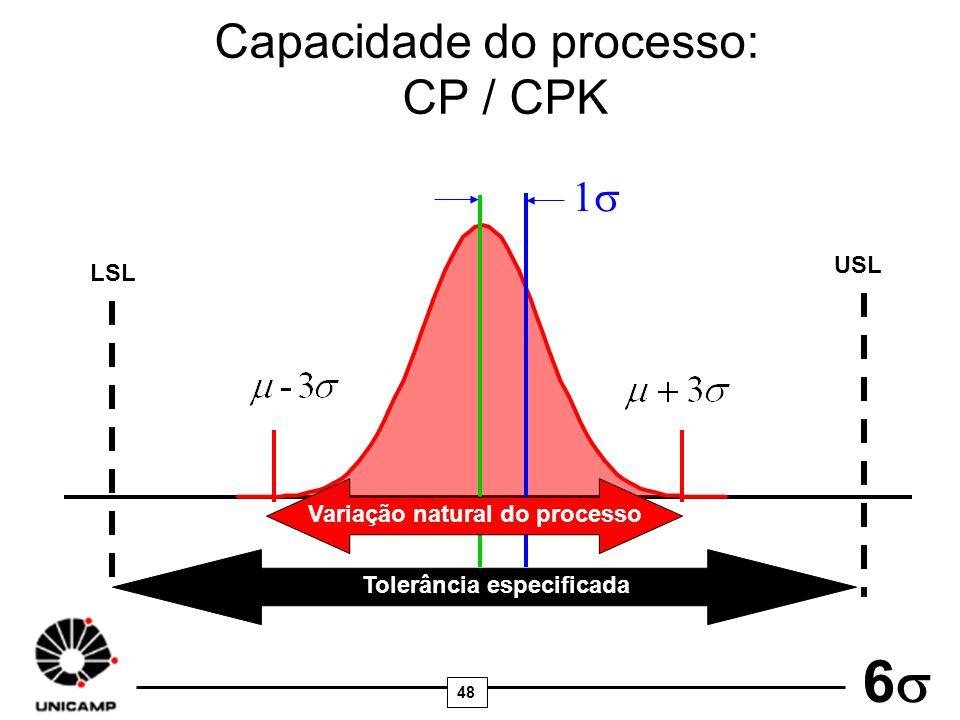 Capacidade do processo: CP / CPK