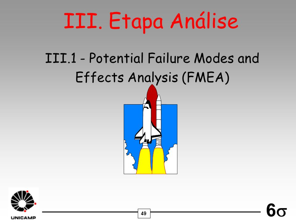 III.1 - Potential Failure Modes and Effects Analysis (FMEA)