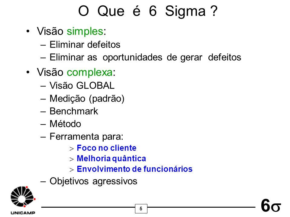O Que é 6 Sigma Visão simples: Visão complexa: Eliminar defeitos