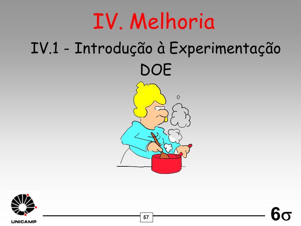 IV.1 - Introdução à Experimentação DOE