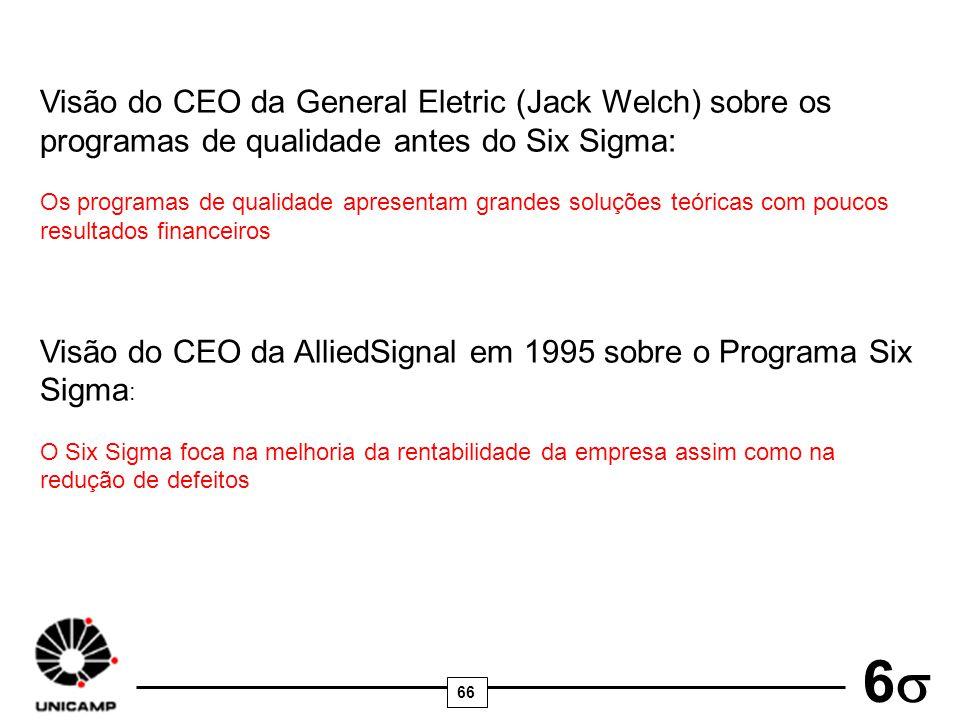 Visão do CEO da AlliedSignal em 1995 sobre o Programa Six Sigma: