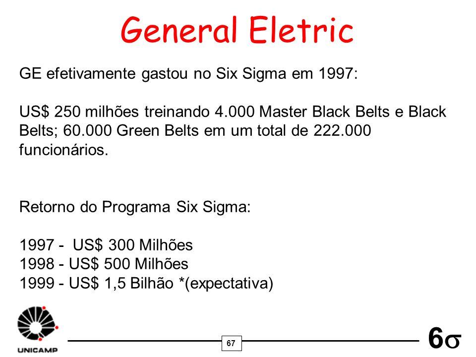 General Eletric GE efetivamente gastou no Six Sigma em 1997:
