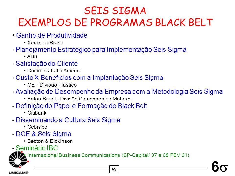EXEMPLOS DE PROGRAMAS BLACK BELT