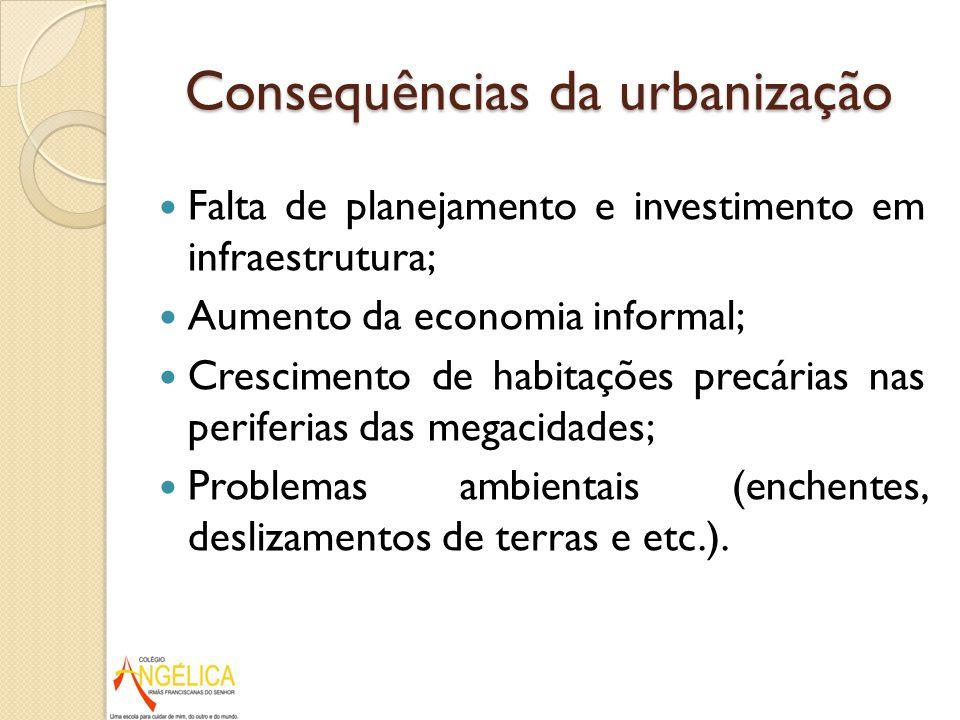 Consequências da urbanização