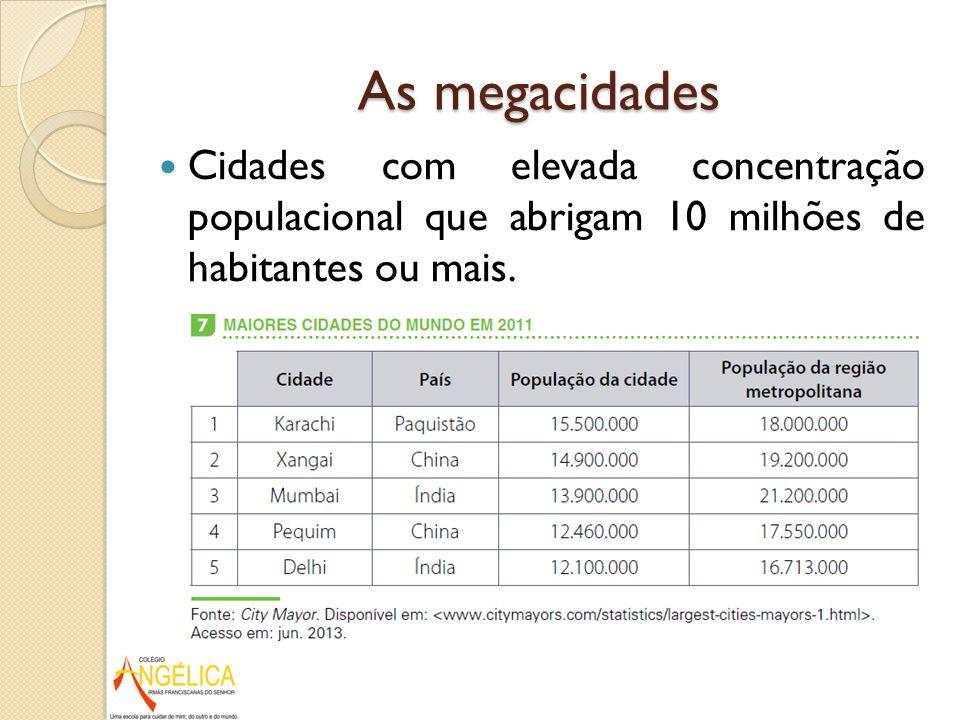 As megacidades Cidades com elevada concentração populacional que abrigam 10 milhões de habitantes ou mais.