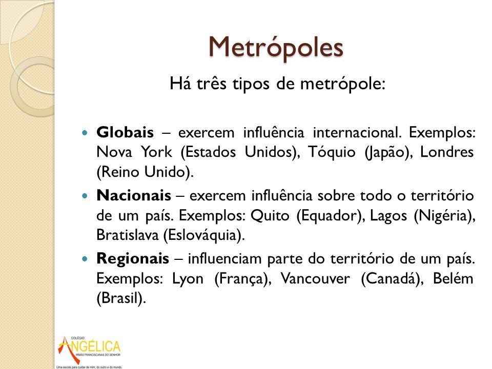 Há três tipos de metrópole: