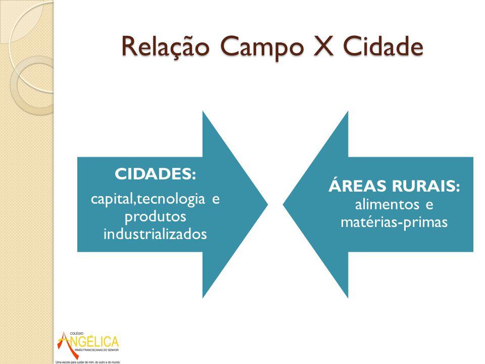 Relação Campo X Cidade Segundo o IBGE, a cidade é sede do município.