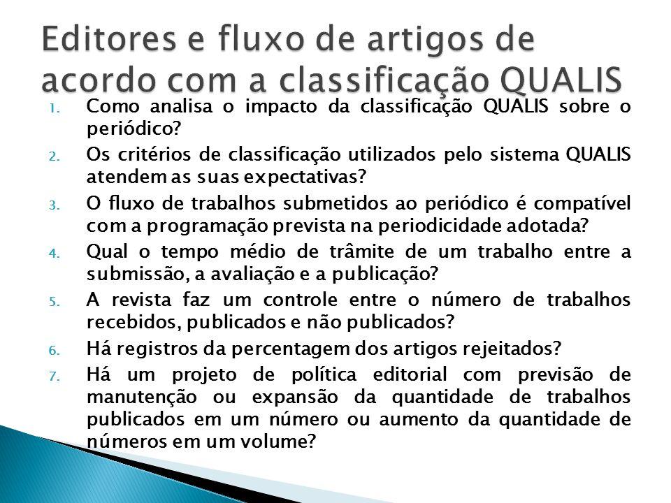 Editores e fluxo de artigos de acordo com a classificação QUALIS