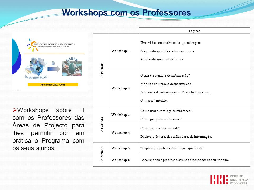 Workshops com os Professores