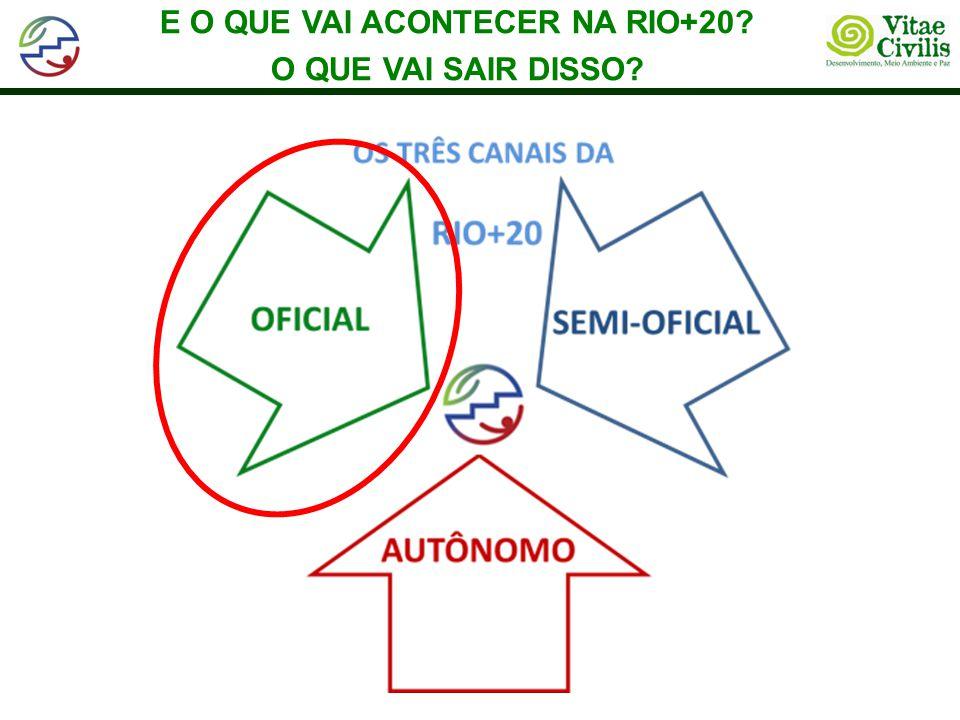 E O QUE VAI ACONTECER NA RIO+20