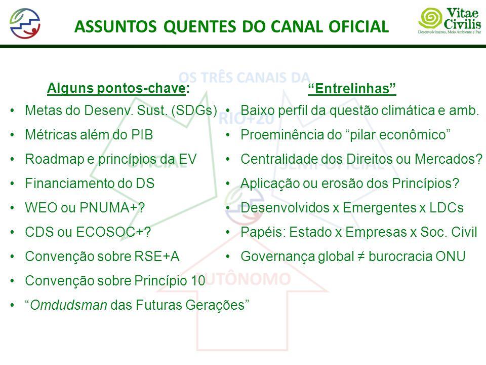 ASSUNTOS QUENTES DO CANAL OFICIAL