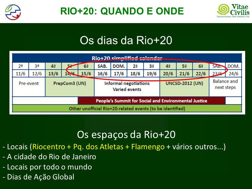 Os dias da Rio+20 Os espaços da Rio+20 RIO+20: QUANDO E ONDE