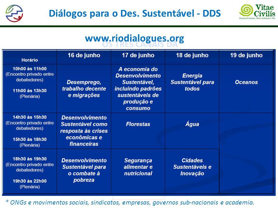 Diálogos para o Des. Sustentável - DDS