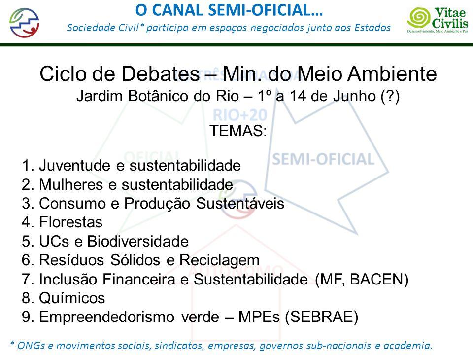 Ciclo de Debates – Min. do Meio Ambiente