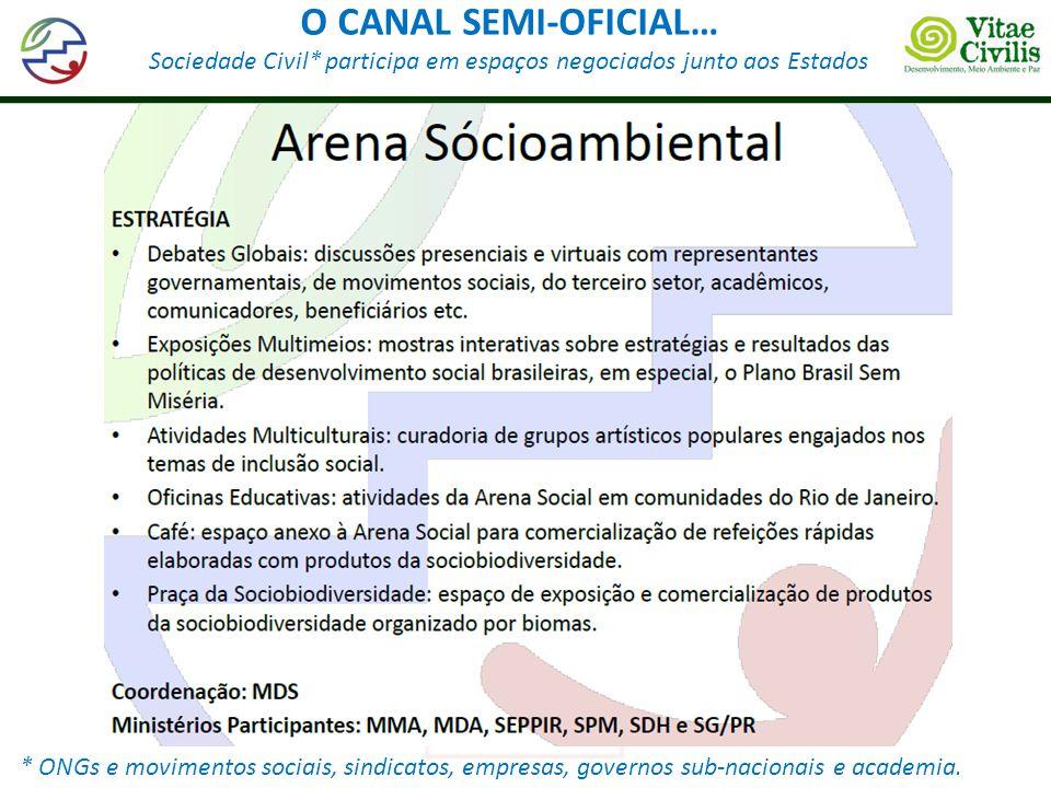 Sociedade Civil* participa em espaços negociados junto aos Estados