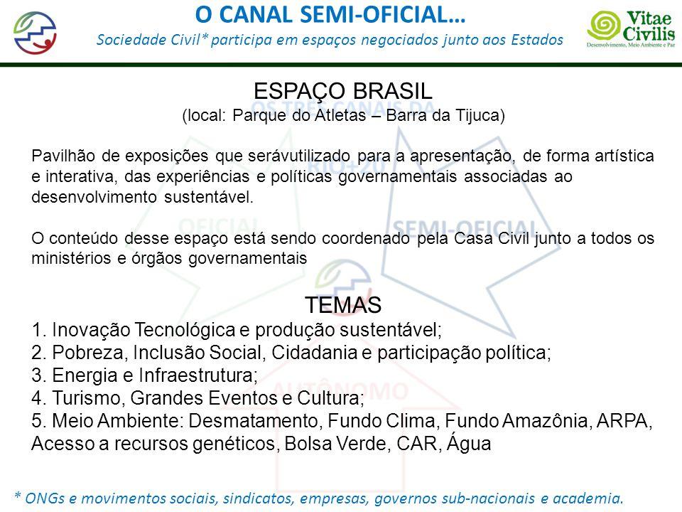 O CANAL SEMI-OFICIAL… ESPAÇO BRASIL TEMAS