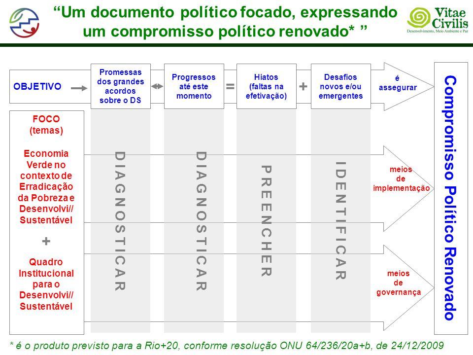 Compromisso Político Renovado = +