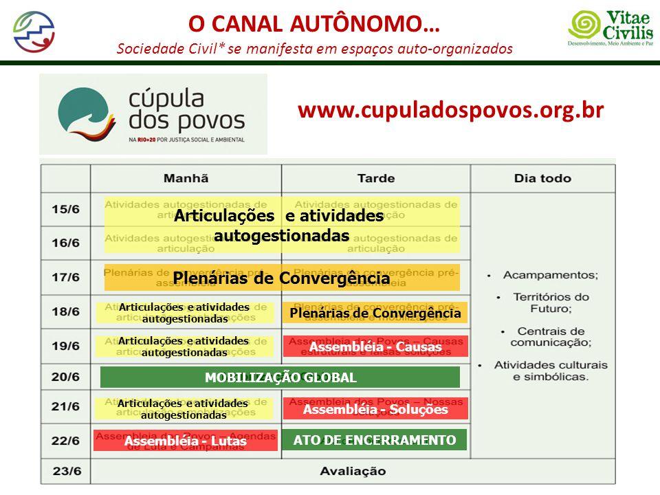 O CANAL AUTÔNOMO… www.cupuladospovos.org.br