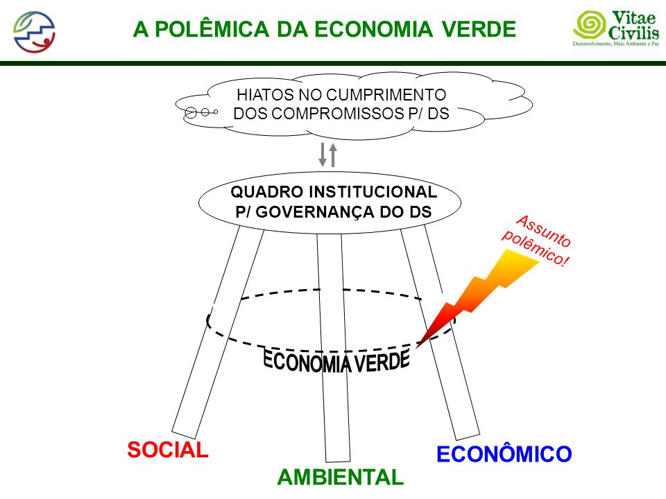 A POLÊMICA DA ECONOMIA VERDE
