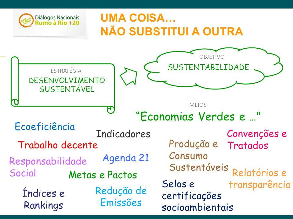 UMA COISA… NÃO SUBSTITUI A OUTRA Economias Verdes e … Ecoeficiência