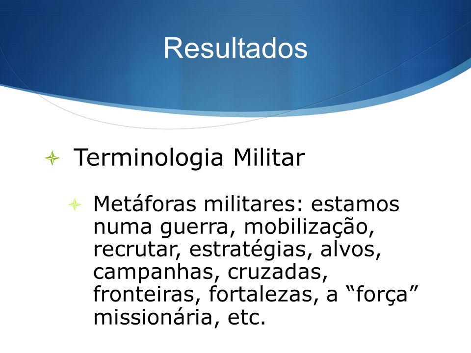 Resultados Terminologia Militar
