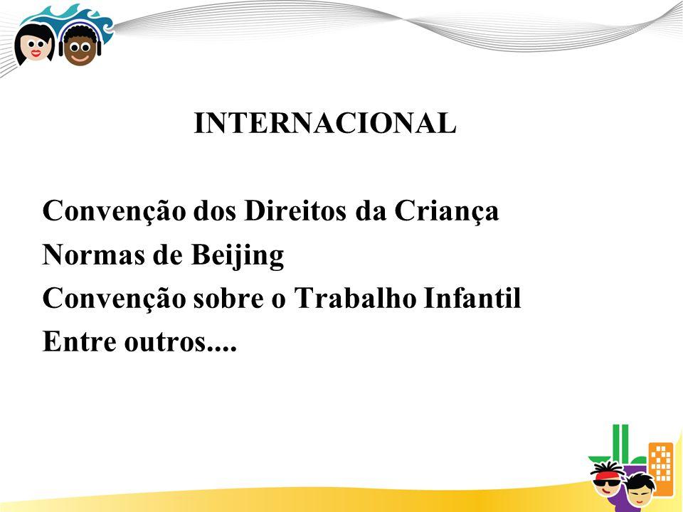 INTERNACIONAL Convenção dos Direitos da Criança. Normas de Beijing. Convenção sobre o Trabalho Infantil.