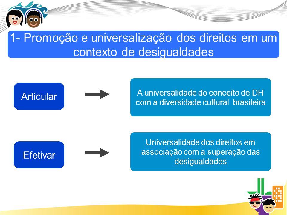 1- Promoção e universalização dos direitos em um contexto de desigualdades