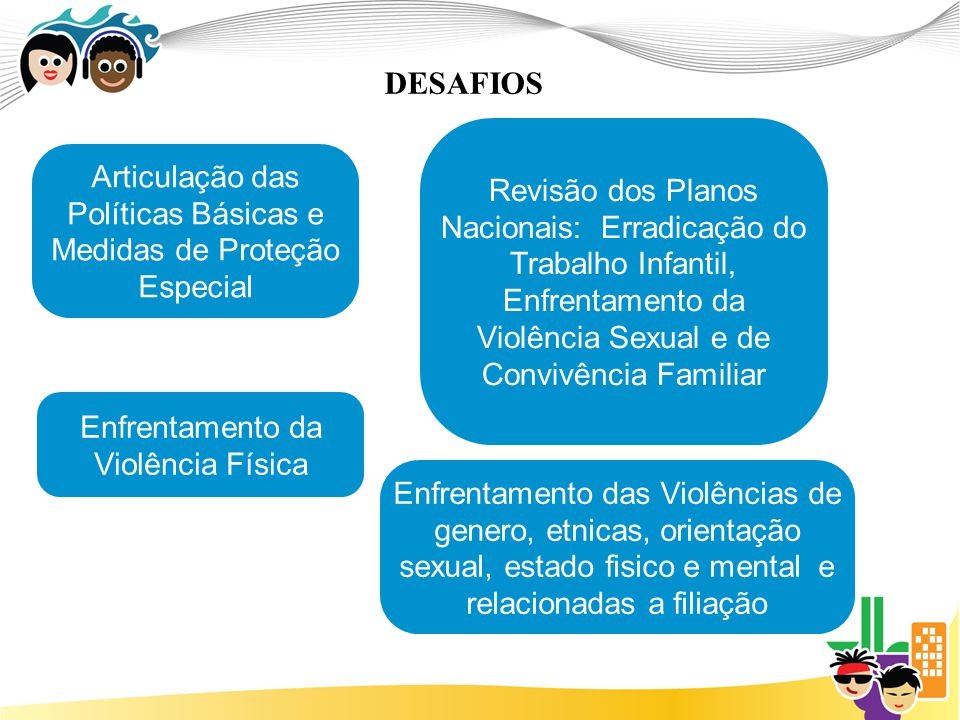 DESAFIOS Revisão dos Planos Nacionais: Erradicação do Trabalho Infantil, Enfrentamento da Violência Sexual e de Convivência Familiar.