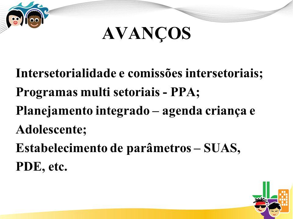 AVANÇOS Intersetorialidade e comissões intersetoriais;