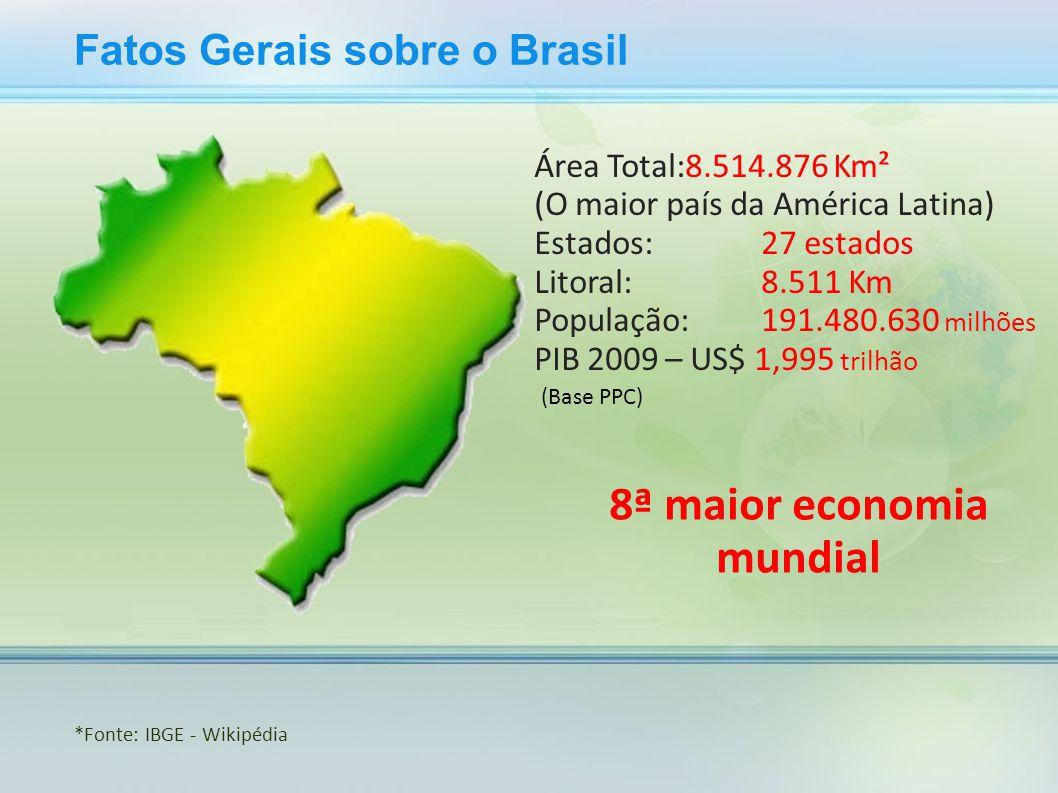 8ª maior economia mundial